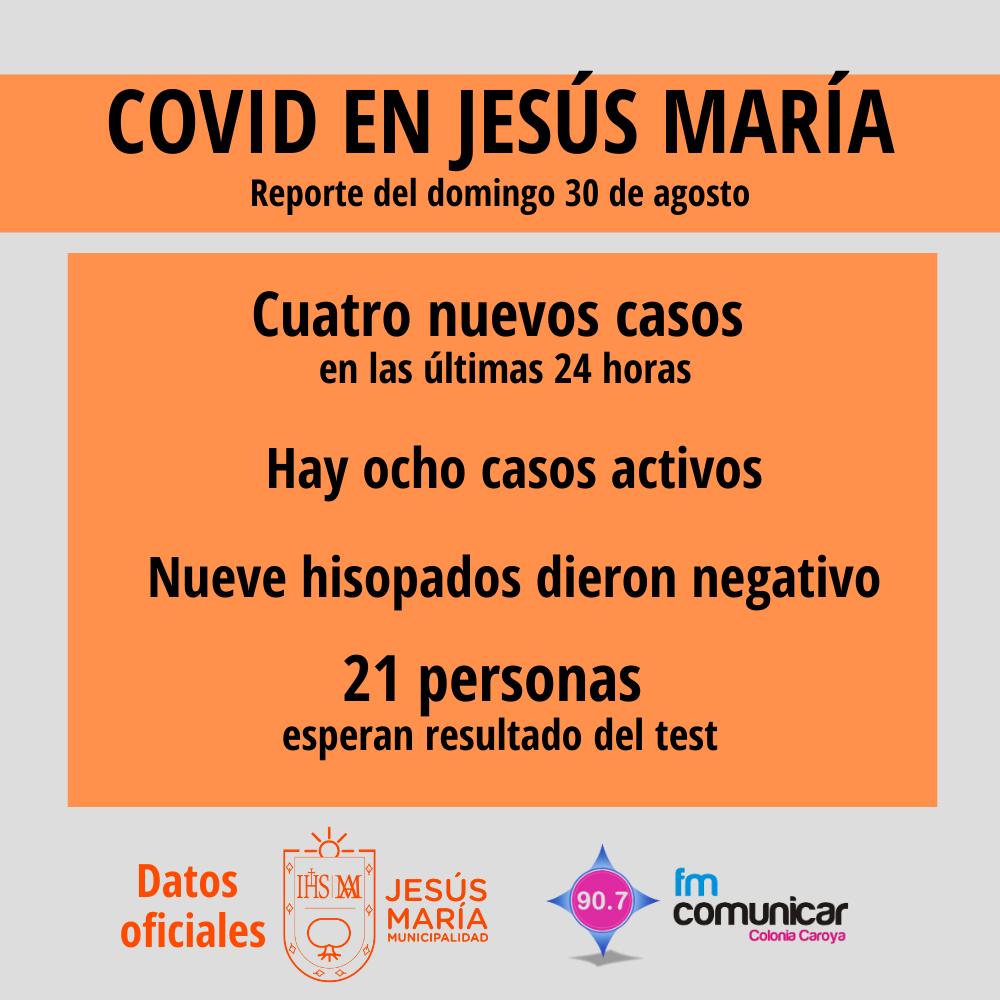 Primer caso positivo de Coronavirus en Jesús María (76)
