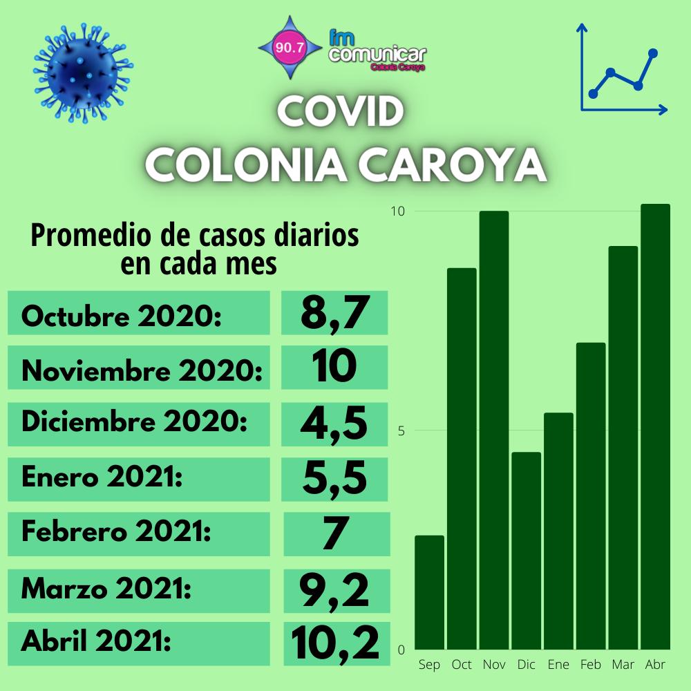 Primer caso positivo de Coronavirus en Jesús María - 2021-05-01T223912.048