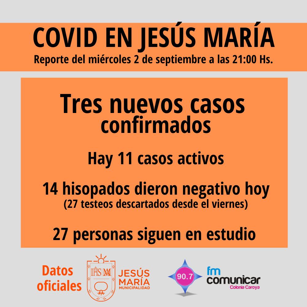 Primer caso positivo de Coronavirus en Jesús María (79)
