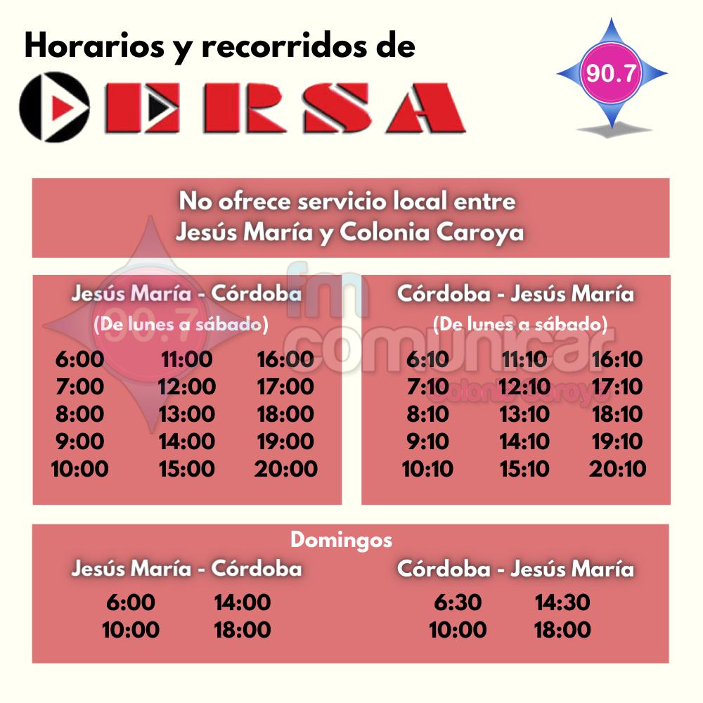 Primer caso positivo de Coronavirus en Jesús María (6)