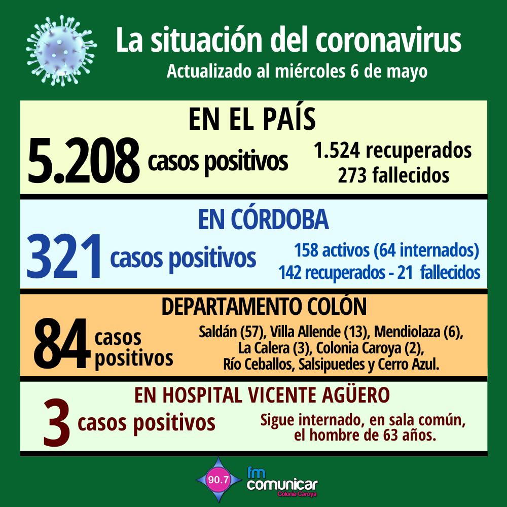 Primer caso positivo de Coronavirus en Jesús María (65)