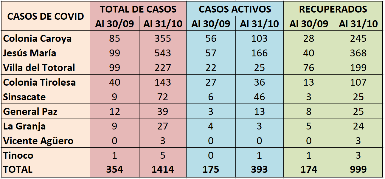 tabla comparativa OK